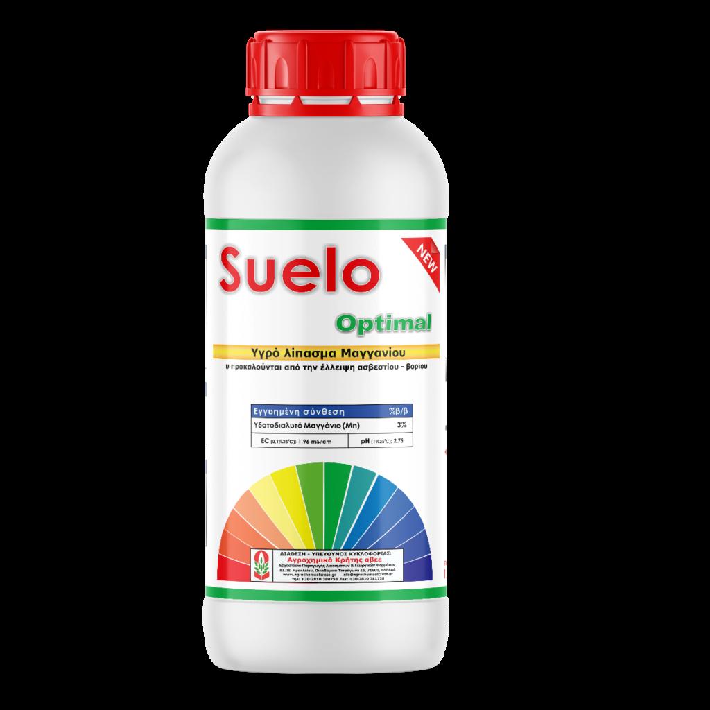 Suelo Optimal pH